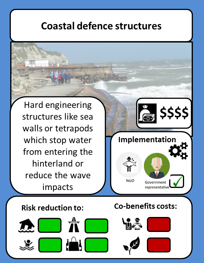 coastal_defense_structures_cardpng